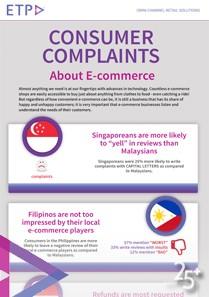 ETP Blog Southeast Asian Consumers e-Commerce Reviews