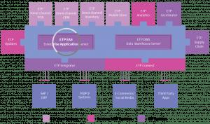 etp-enterprise-application-server