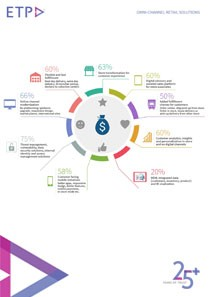 omni-channel-retail-top-9-strategic-priorities