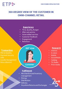 360 Degree View Of The Customer In Omni Channel Retail Etp
