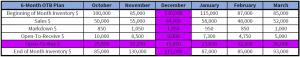 ETP blog-otb-chart