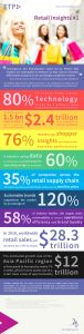 ETP blog retail-insights-infographic