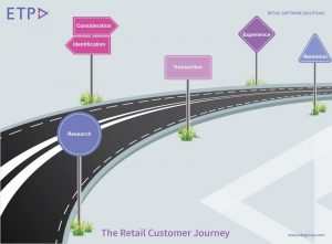 ETP blog the-5-stages-of-the-retail-customer-journey