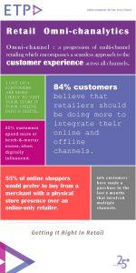 ETP Blog - Omni-channel Retail Analytics