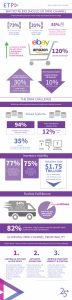 ETP inventoryvisibility_infographic-211-01