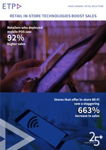 retail-in-store-technologies-boost-sales