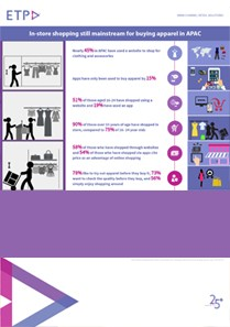 ETP blog In-store shopping infograpic