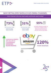 why-retailers-should-go-omni-channel