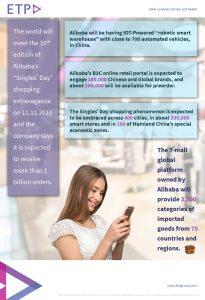 etp-singles-day-alibaba china-blog