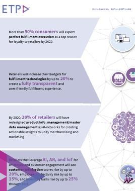Important Retail Technology Predictions - ETP